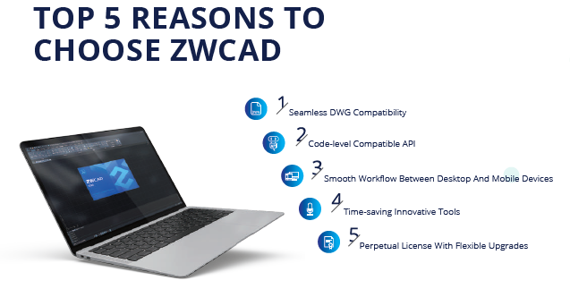 Why-Choose-ZWCAD
